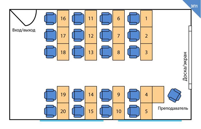 ЗП1 · ЗП3 · ЗП5