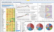 Microsoft Excel 2016/2013. Уровень 3. Анализ и визуализация данных
