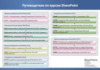 SharePoint1-s
