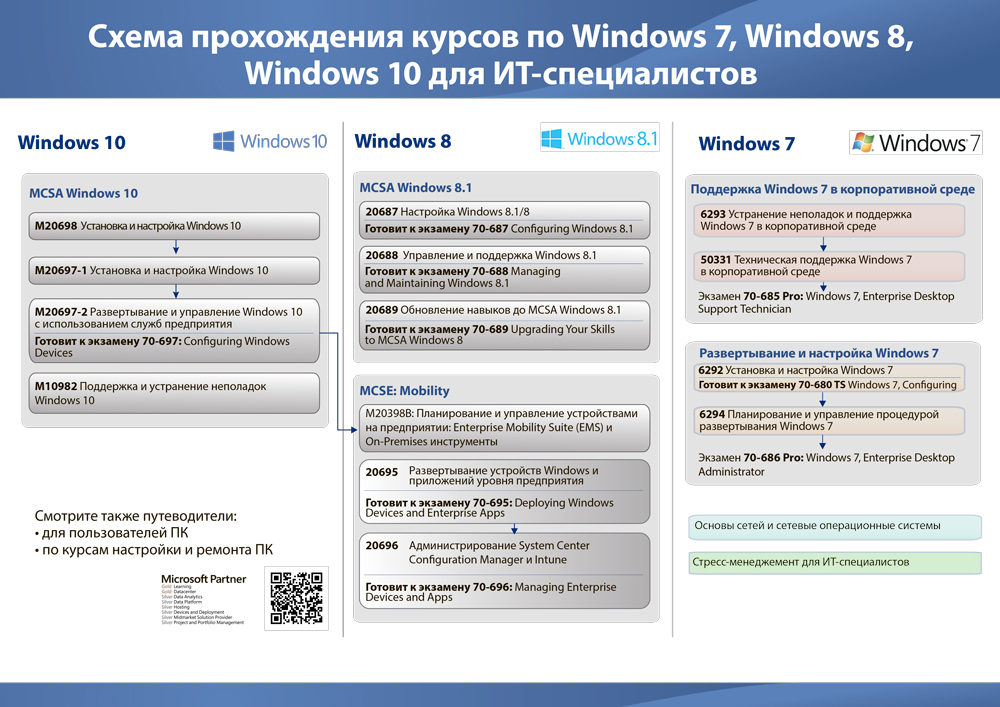 windows7-8-10